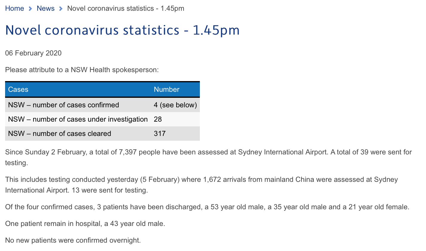 Tim Churches Health Data Science Blog Analysing Covid 19 2019 Ncov Outbreak Data With R Part 1